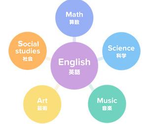 curriculum_02_b